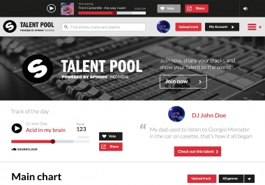 give you 50 Votes On Your Track In Top Spinnin Records