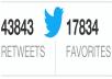 100 Twitter Retweets OR 100 Favorites