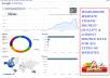 drive 20000 worldwide web traffic
