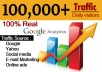 drive 100 000+ Real USA & world wide traffic