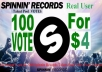 Promote Your Track In Top Spinnin Records Talent Pool votes